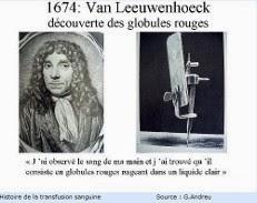 Photo de Van Leeuwenhoeck
