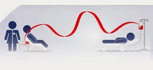 image repr=C3=A9sentant le sang passant du donneur au receveur
